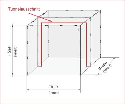 Haube mit Tunnelauschnitt